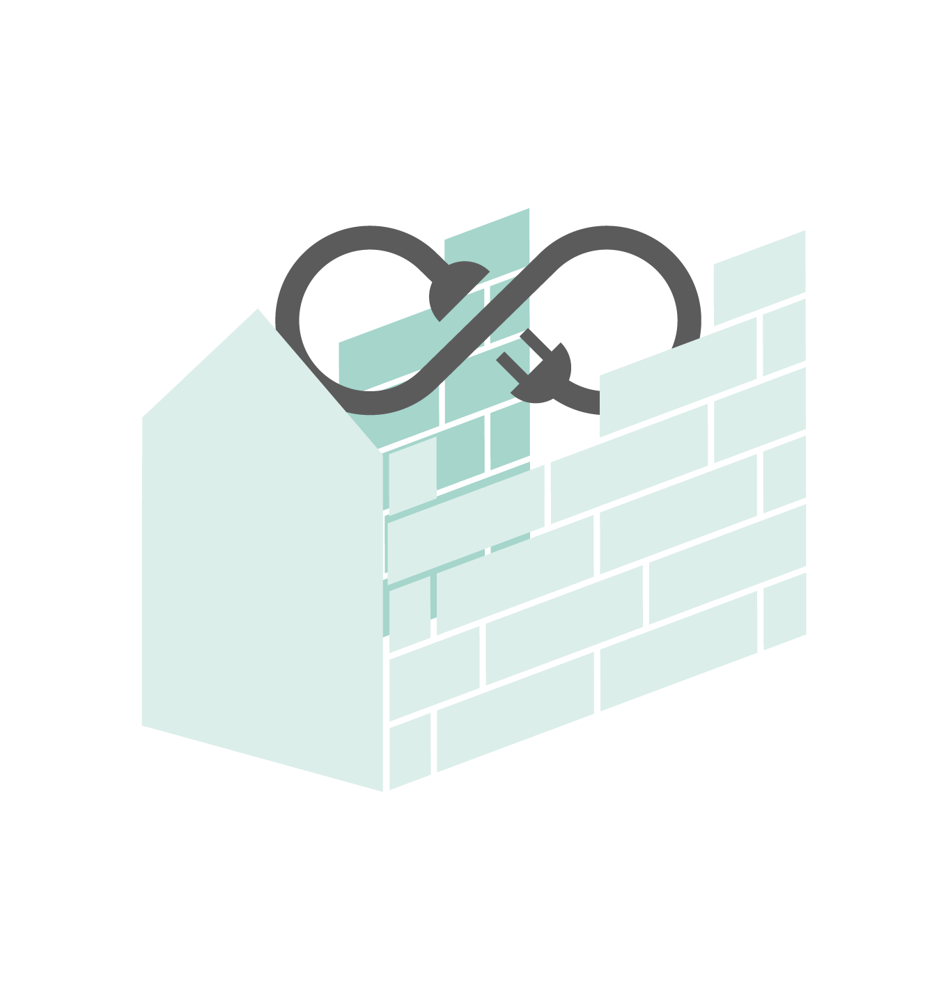 7 Param. Duurzaamheids modellering